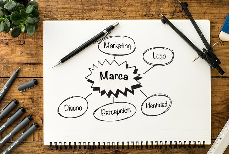 ¿Por qué tu marca es importante?